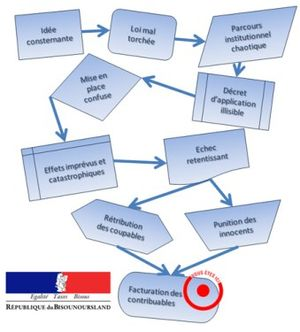 Parcours-institutionnel.jpg